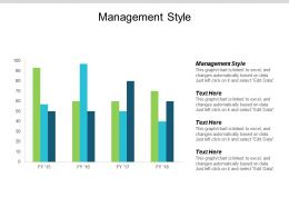 Management Style Ppt Powerpoint Presentation Icon Picture Cpb