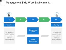 Management Style Work Environment Intellectual Property Leadership Communication Skills