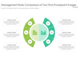Management Styles Comparison Of Two Firms Powerpoint Images Infographic Template
