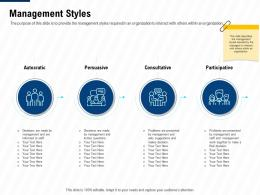 Management Styles Leadership And Management Learning Outcomes Ppt Aids
