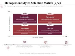 Management Styles Selection Matrix Danger Factor Ppt Powerpoint Styles