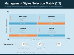 Management Styles Selection Matrix Directive Ppt Gallery