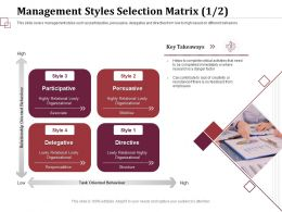 Management Styles Selection Matrix Lowly Relational Ppt Powerpoint Model