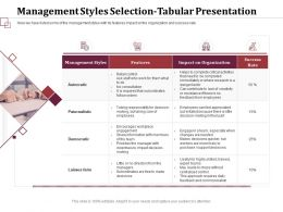 Management Styles Selection Tabular Support Decisions Ppt Powerpoint Inspiration