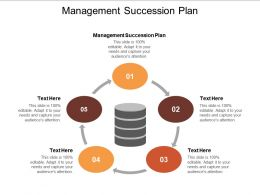 Management Succession Plan Ppt Powerpoint Presentation Infographics Templates Cpb