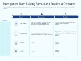 Management Team Building Barriers And Solution To Overcome Ppt Images