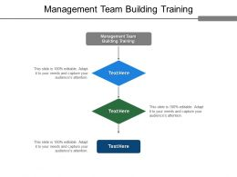 Management Team Building Training Ppt Powerpoint Presentation Ideas Example Cpb