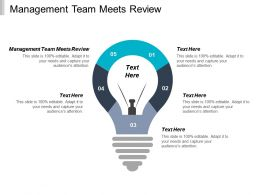 Management Team Meets Review Ppt Powerpoint Presentation Gallery Structure Cpb