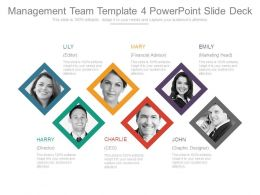 Management Team Template 4 Powerpoint Slide Deck