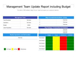Management Team Update Report Including Budget