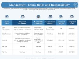Management Teams Roles And Responsibility M1871 Ppt Powerpoint Presentation Gallery Guidelines