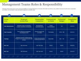 Management Teams Roles And Responsibility Proposed Ppt Presentation Deck