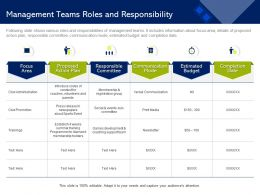 Management Teams Roles And Responsibility Summer Ppt Powerpoint Presentation Pictures Icons