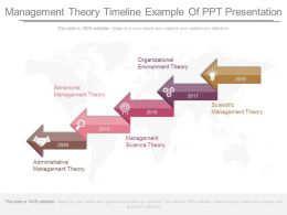 Management Theory Timeline Example Of Ppt Presentation