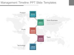 Management Timeline Ppt Slide Templates