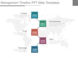 management_timeline_ppt_slide_templates_Slide01