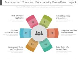 Management Tools And Functionality Powerpoint Layout