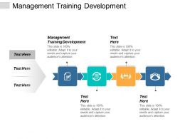 Management Training Development Ppt Powerpoint Presentation Portfolio Images Cpb