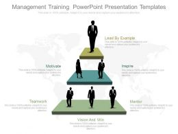Management Training Powerpoint Presentation Templates