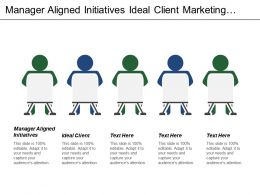 Manager Aligned Initiatives Ideal Client Marketing Strategies Action Plan