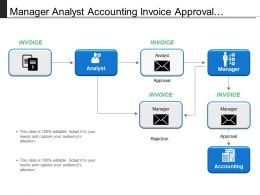 Manager Analyst Accounting Invoice Approval Process With Arrows And Icons