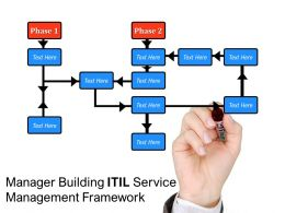 Manager Building ITIL Service Management Framework