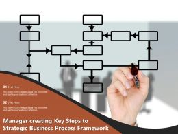 Manager Creating Key Steps To Strategic Business Process Framework