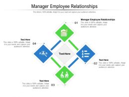 Manager Employee Relationships Ppt Powerpoint Presentation Outline Format Cpb