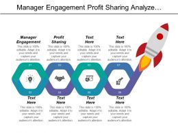 Manager Engagement Profit Sharing Analyze Performance Regional Distributor
