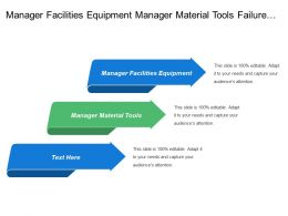 Manager Facilities Equipment Manager Material Tools Failure Codes