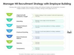 Manager HR Recruitment Strategy With Employer Building
