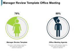 Manager Review Template Office Meeting Agenda Meeting Summary Cpb