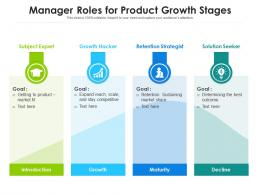 Manager Roles For Product Growth Stages