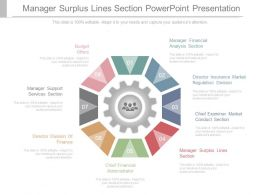 Manager Surplus Lines Section Powerpoint Presentation