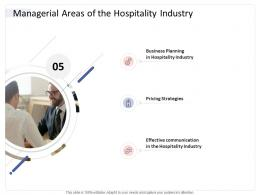 Managerial Areas Of The Hospitality Industry Hospitality Industry Business Plan Ppt Rules