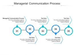 Managerial Communication Process Ppt Powerpoint Presentation Show Deck Cpb