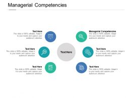 Managerial Competencies Ppt Powerpoint Presentation Model Introduction Cpb