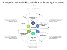 Managerial Decision Making Model For Implementing Alternatives