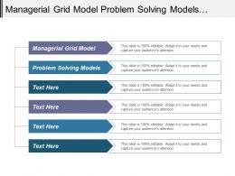 Managerial Grid Model Problem Solving Models Brand Value Model Cpb