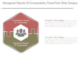 Managerial Results Of Comparability Powerpoint Slide Designs