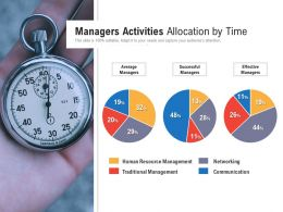 Managers Activities Allocation By Time