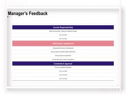 Managers Feedback Ppt Powerpoint Presentation Slides Example Topics