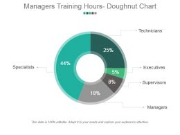 Managers Training Hours Doughnut Chart Powerpoint Slide