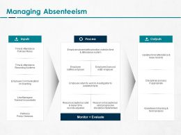 Managing Absenteeism Evaluate Ppt Powerpoint Presentation File Ideas