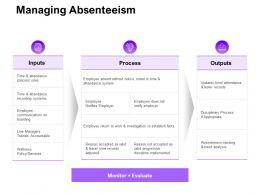 Managing Absenteeism Ppt Powerpoint Presentation Infographic Template Aids