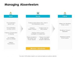 Managing Absenteeism Ppt Powerpoint Presentation Pictures Show