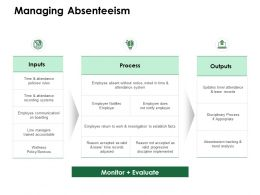 Managing Absenteeism Process Ppt Powerpoint Presentation Model Graphics Tutorials