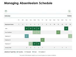 Managing Absenteeism Schedule Dates Ppt Powerpoint Presentation Slides Icons