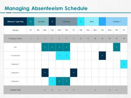 Managing Absenteeism Schedule Ppt Powerpoint Presentation Gallery