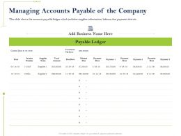 Managing Accounts Payable Of The Company Ledger Ppt Powerpoint Presentation Slides